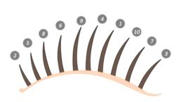 обучение наращиванию ресниц с нуля